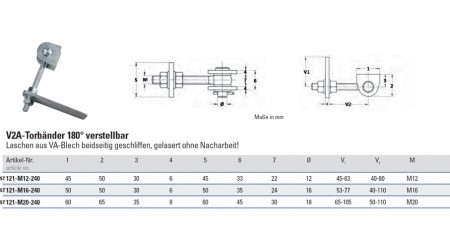 Torband M20, V2A geschliffen, 180° verstellbar, Abmessungen sind der Tabelle zu entnehmen