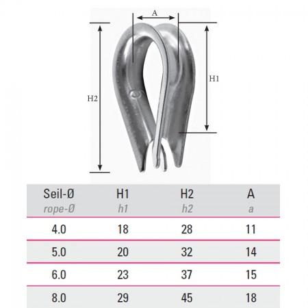 Edelstahl Kauschen V4A, Größe frei wählbar