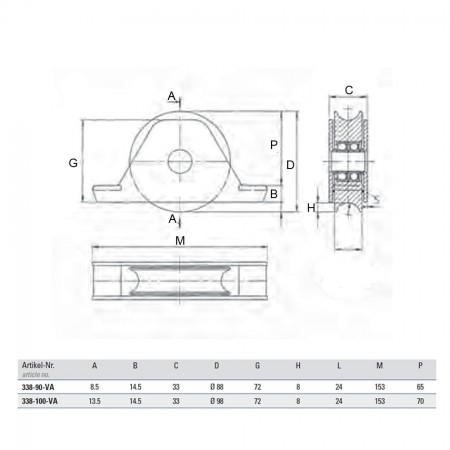 Schiebetorrolle-VA mit Rundrille Ø 98mm